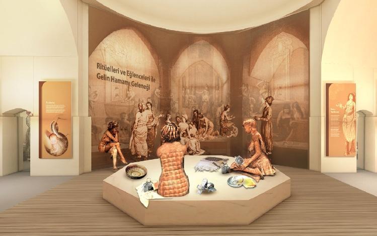 Tarihte Hamam Kültürü